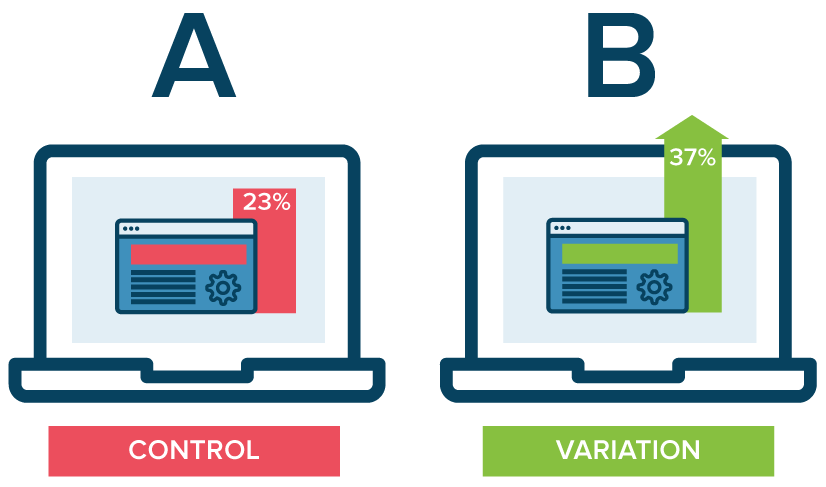 Optimizing digital marketing through website A/B testing